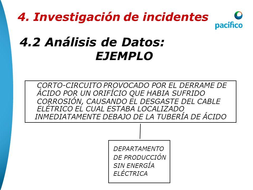 4.2 Análisis de Datos: 4. Investigación de incidentes EJEMPLO