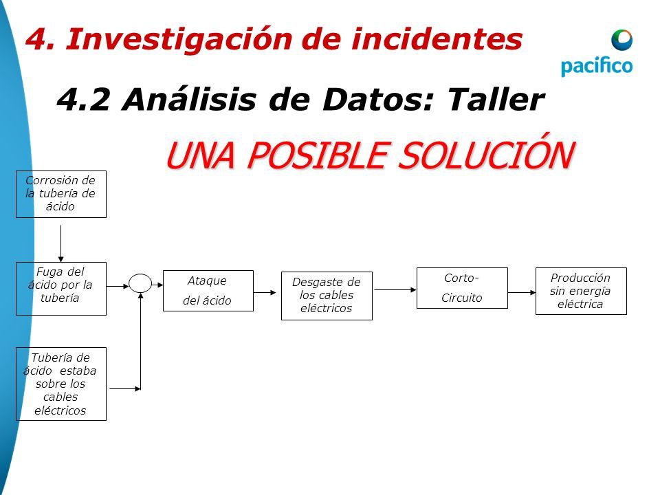 UNA POSIBLE SOLUCIÓN 4.2 Análisis de Datos: Taller