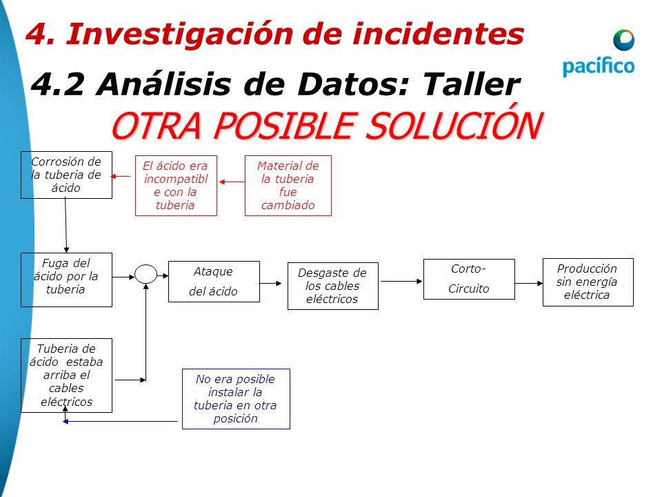 OTRA POSIBLE SOLUCIÓN 4.2 Análisis de Datos: Taller