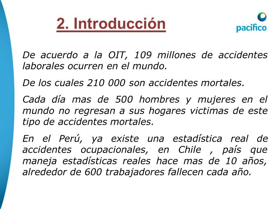 2. Introducción De acuerdo a la OIT, 109 millones de accidentes laborales ocurren en el mundo. De los cuales 210 000 son accidentes mortales.