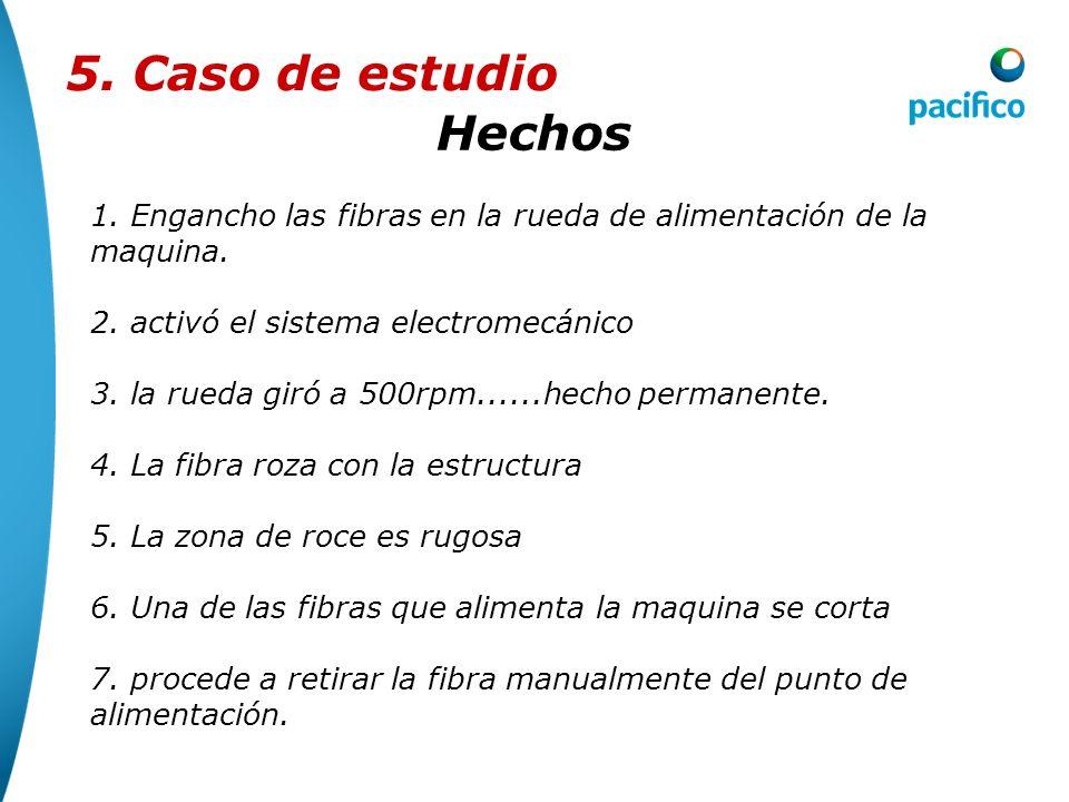 5. Caso de estudio Hechos. 1. Engancho las fibras en la rueda de alimentación de la maquina. 2. activó el sistema electromecánico.