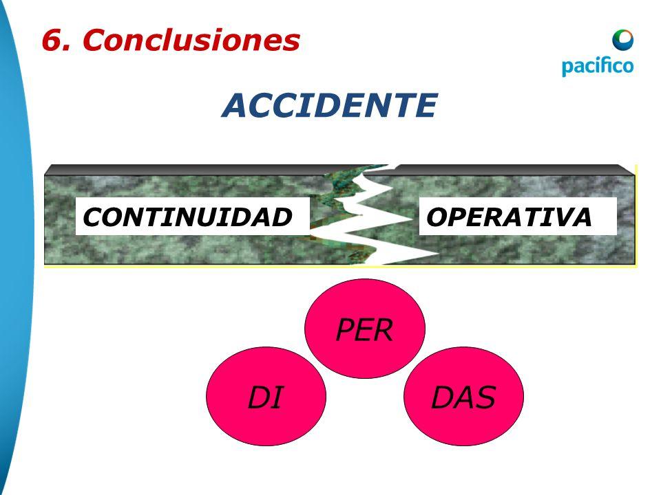 6. Conclusiones ACCIDENTE CONTINUIDAD OPERATIVA PER DI DAS