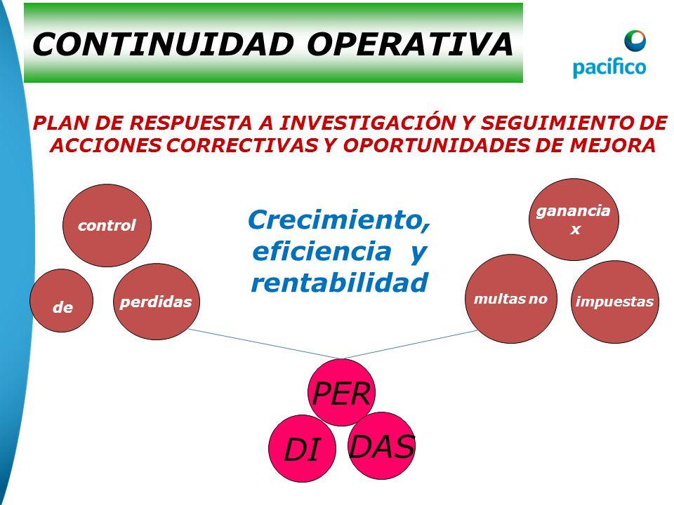 CONTINUIDAD OPERATIVA