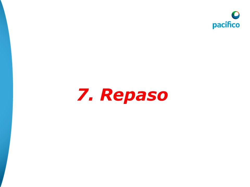 7. Repaso