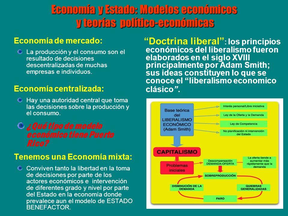 Economía y Estado: Modelos económicos y teorías político-económicas