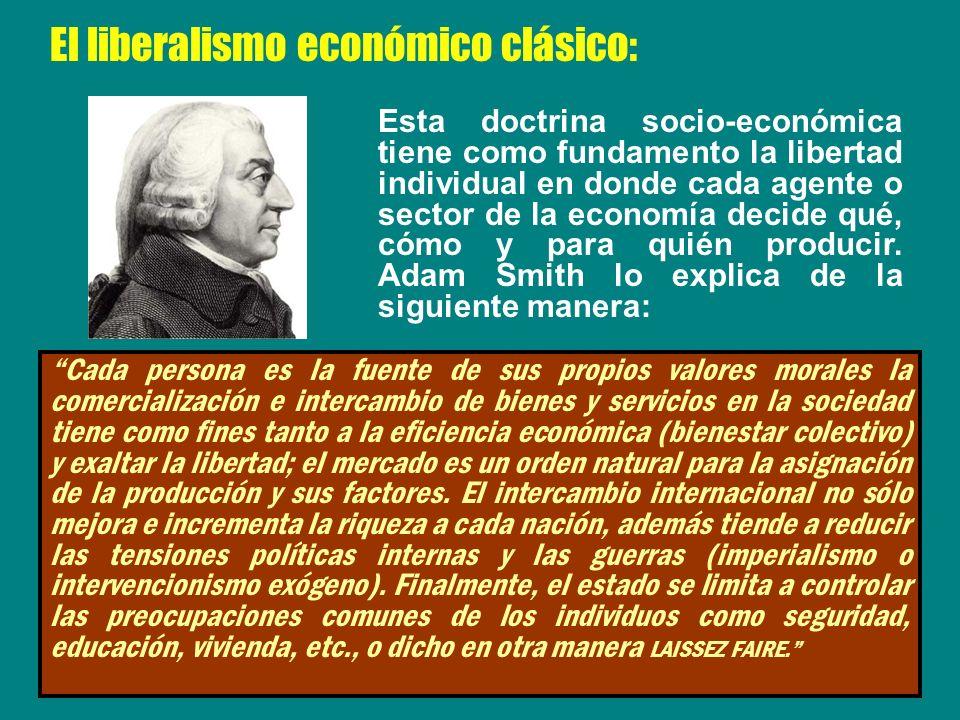 El liberalismo económico clásico: