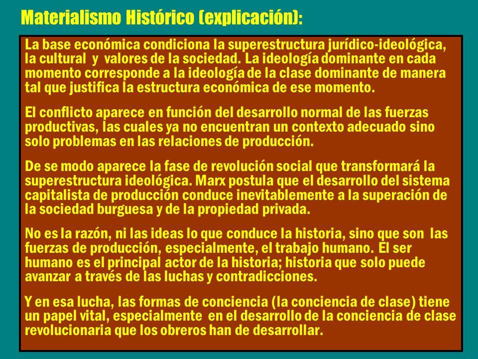 Materialismo Histórico (explicación):
