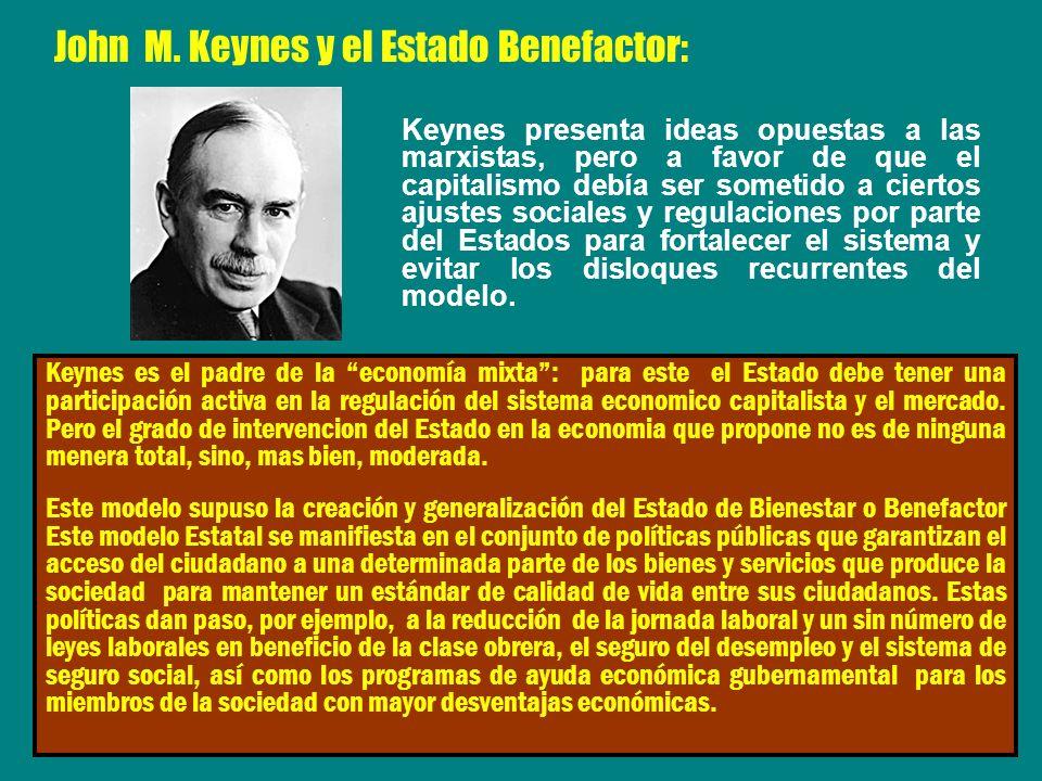 John M. Keynes y el Estado Benefactor: