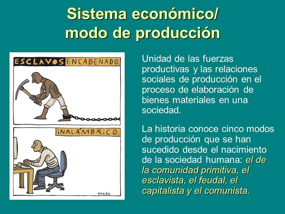 Sistema económico/ modo de producción