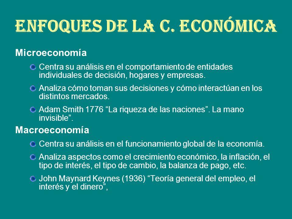 Enfoques de la C. Económica