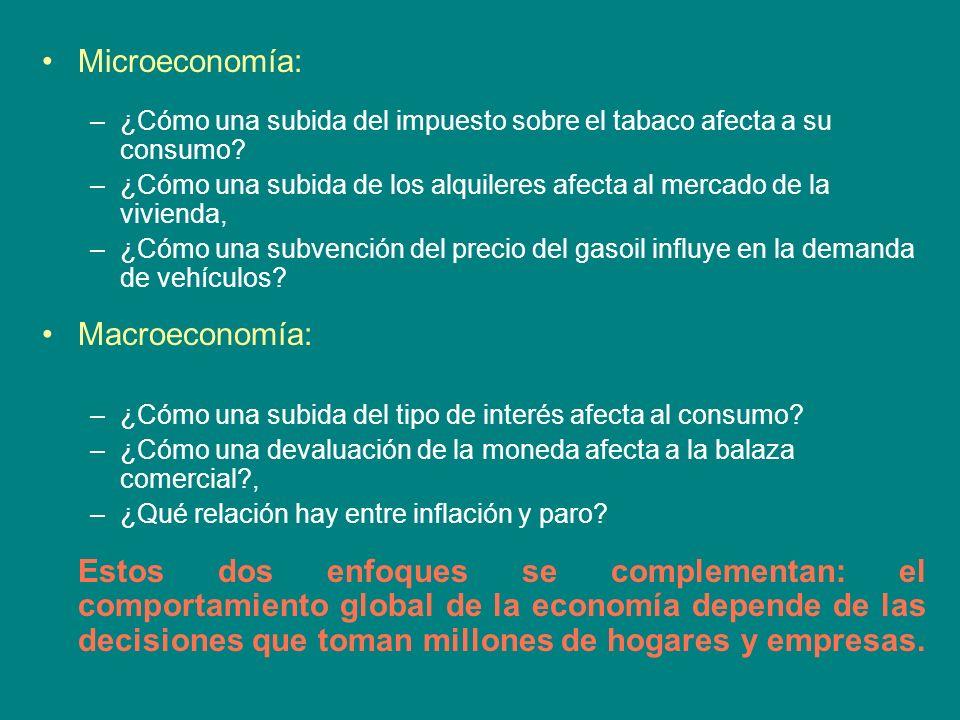 Microeconomía: Macroeconomía: