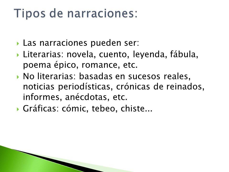 Tipos de narraciones: Las narraciones pueden ser:
