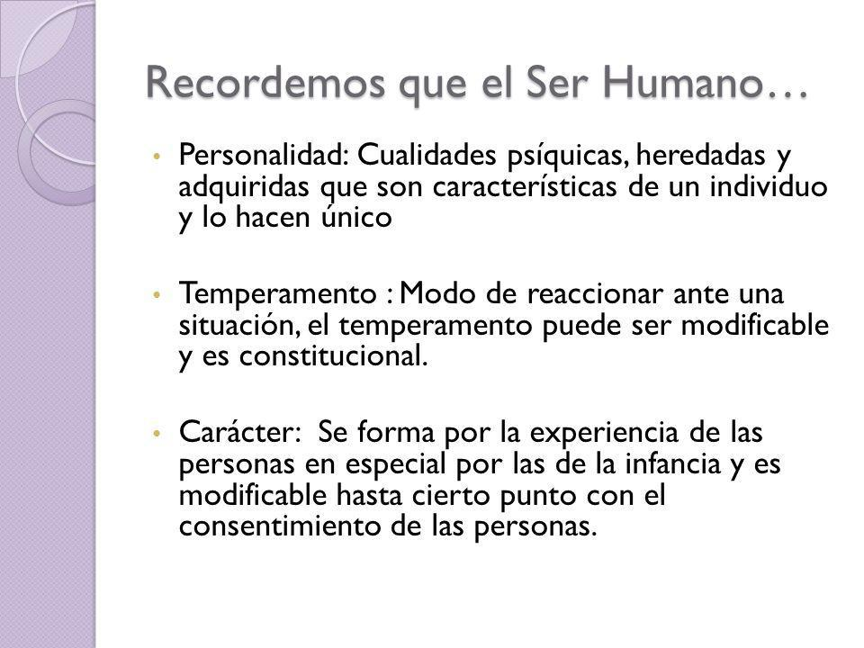 Recordemos que el Ser Humano…