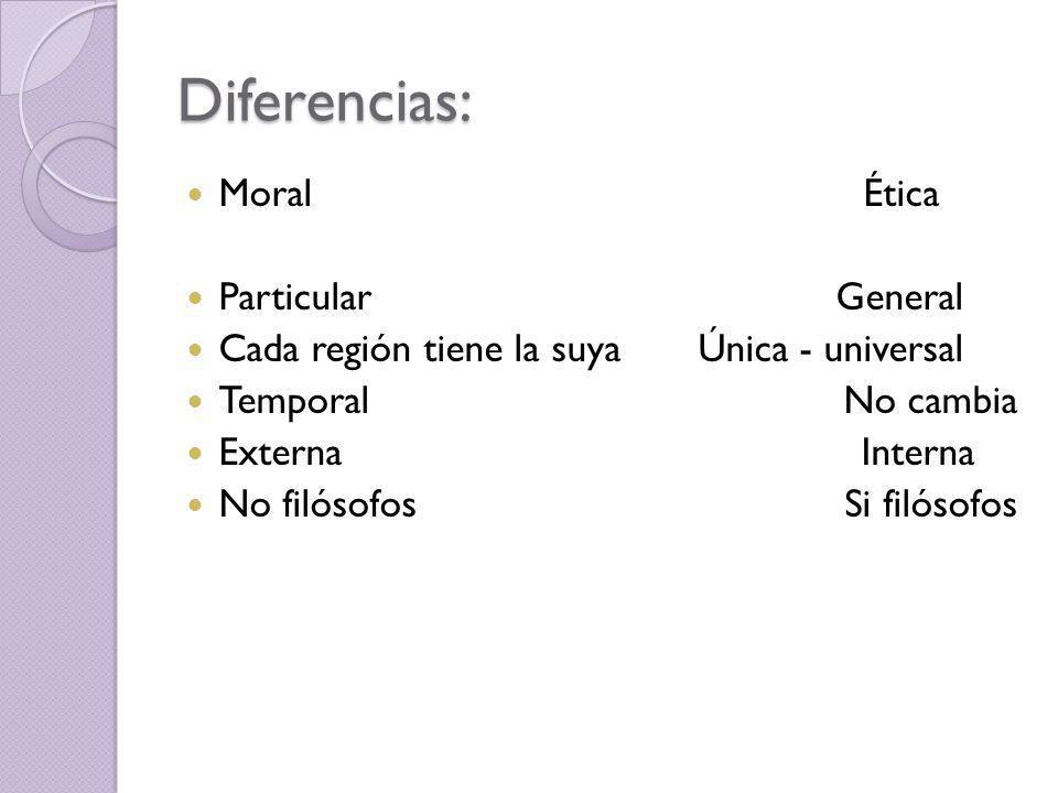 Diferencias: Moral Ética Particular General