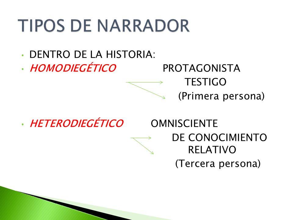 TIPOS DE NARRADOR DENTRO DE LA HISTORIA: HOMODIEGÉTICO PROTAGONISTA