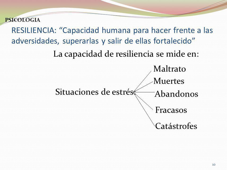 La capacidad de resiliencia se mide en: Situaciones de estrés: