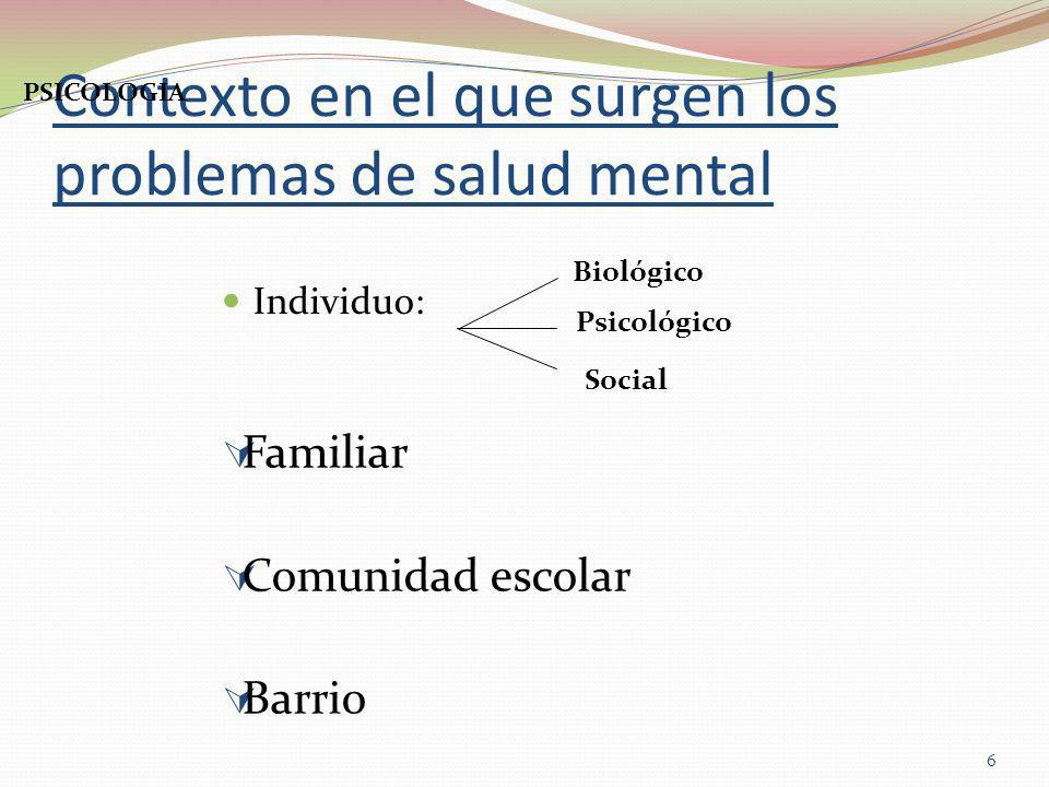 Contexto en el que surgen los problemas de salud mental