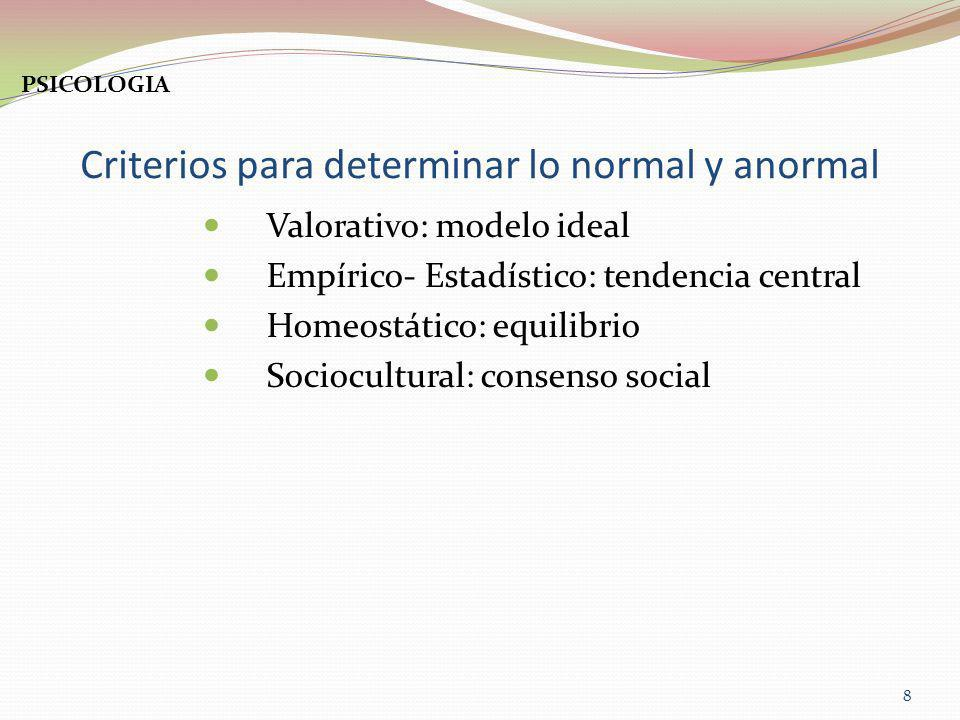 Criterios para determinar lo normal y anormal