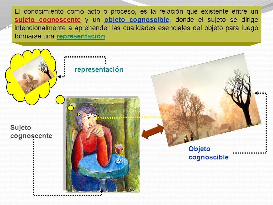 El conocimiento como acto o proceso, es la relación que existente entre un sujeto cognoscente y un objeto cognoscible, donde el sujeto se dirige intencionalmente a aprehender las cualidades esenciales del objeto para luego formarse una representación