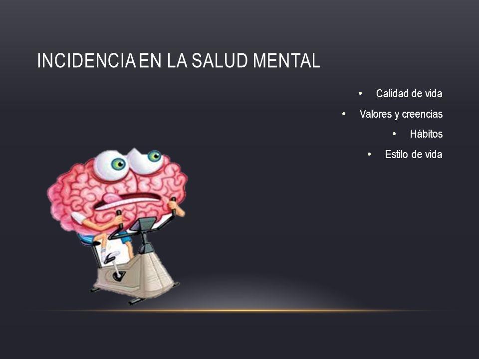 Incidencia en la salud mental