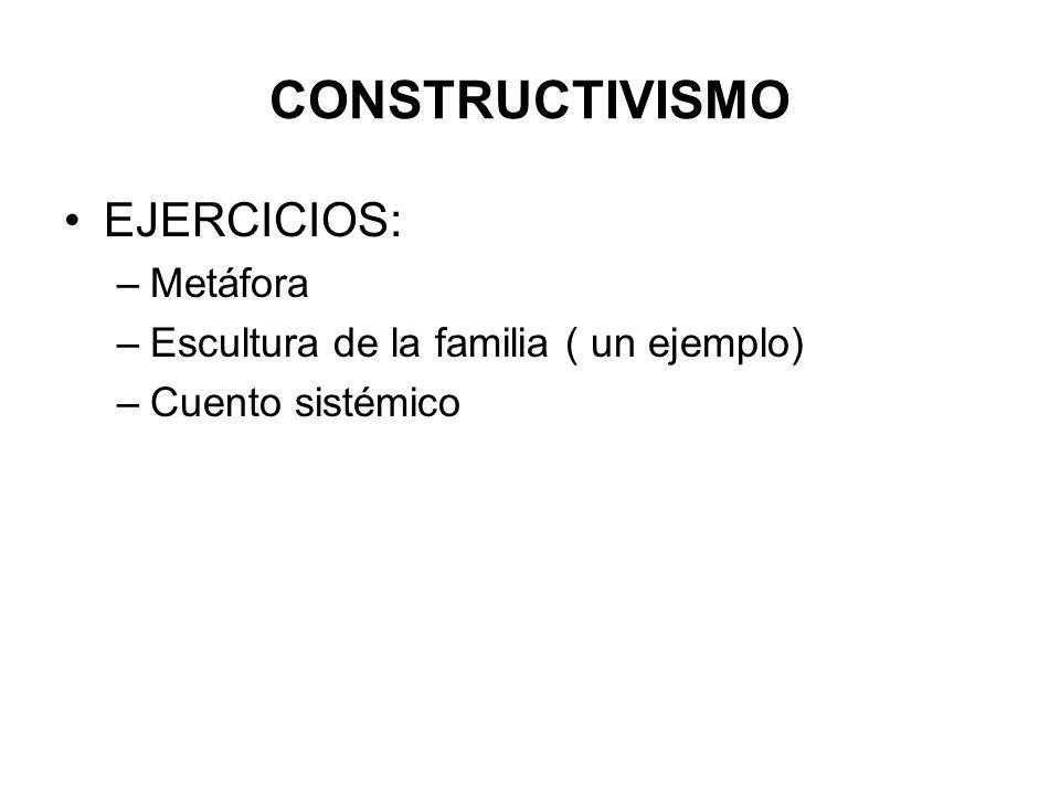 CONSTRUCTIVISMO EJERCICIOS: Metáfora