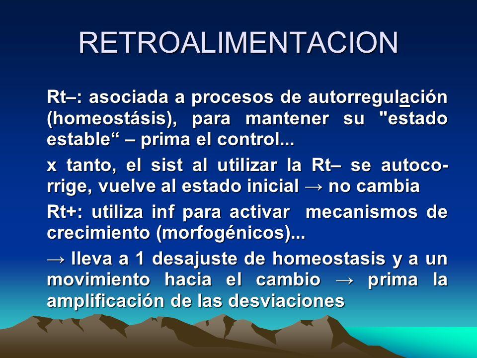 RETROALIMENTACION Rt–: asociada a procesos de autorregulación (homeostásis), para mantener su estado estable – prima el control...
