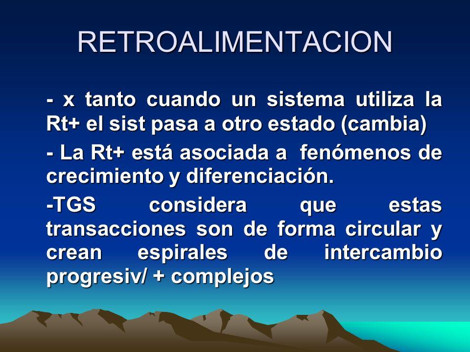 RETROALIMENTACION - x tanto cuando un sistema utiliza la Rt+ el sist pasa a otro estado (cambia)
