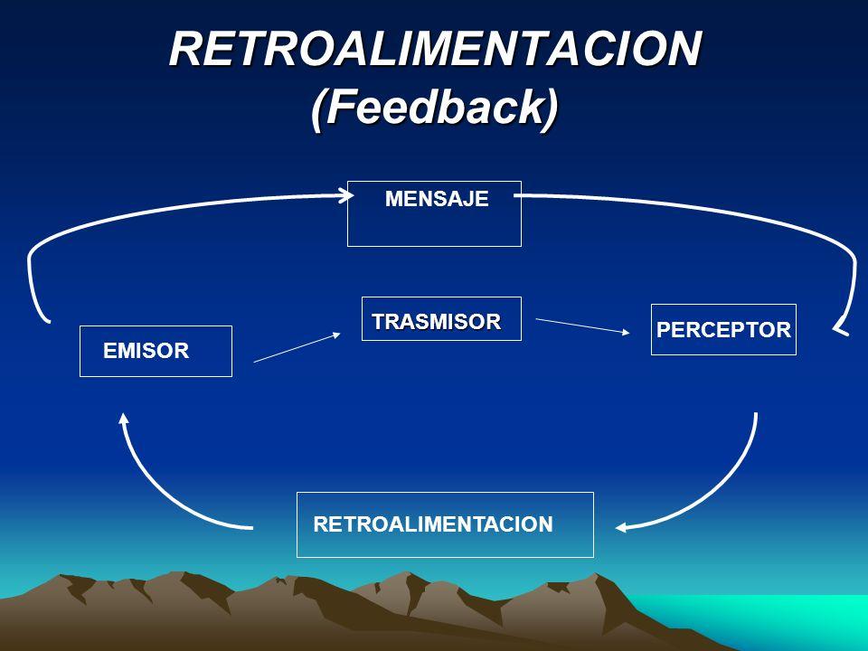 RETROALIMENTACION (Feedback)