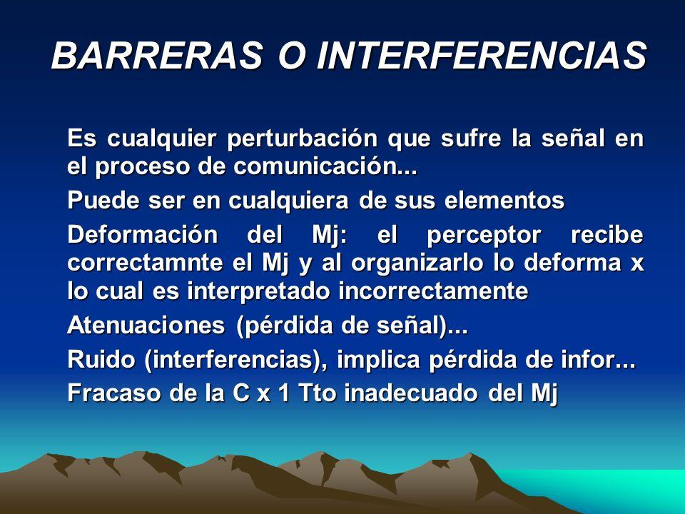 BARRERAS O INTERFERENCIAS