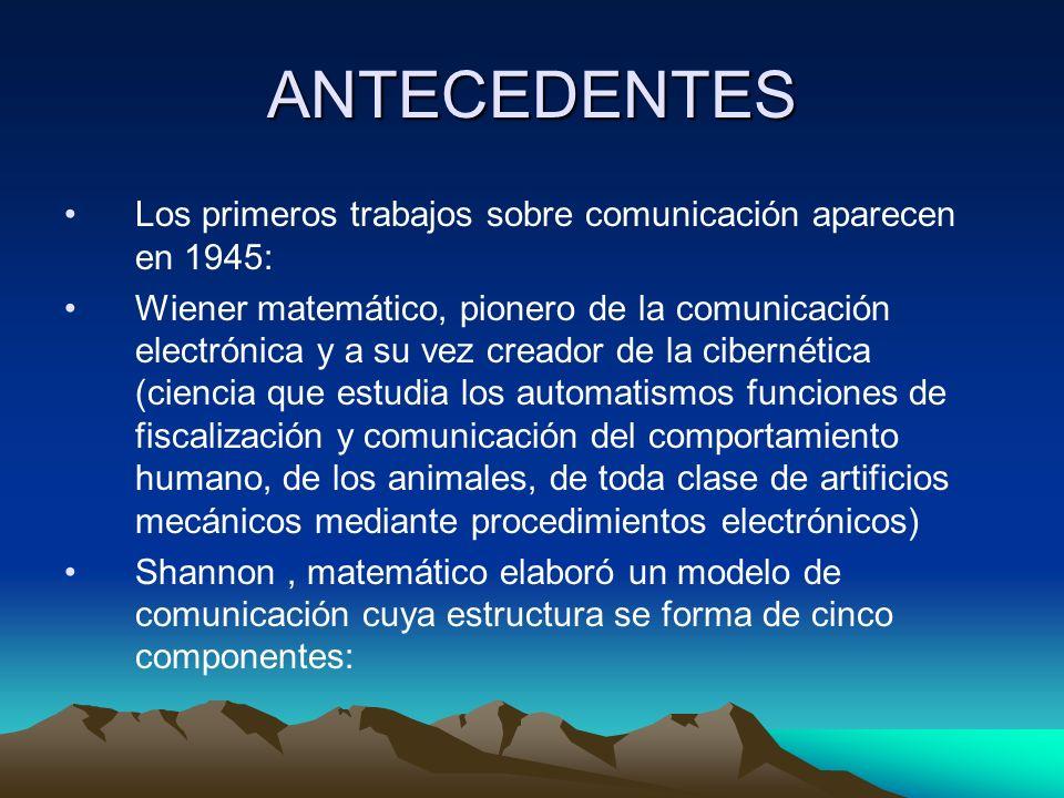 ANTECEDENTES Los primeros trabajos sobre comunicación aparecen en 1945: