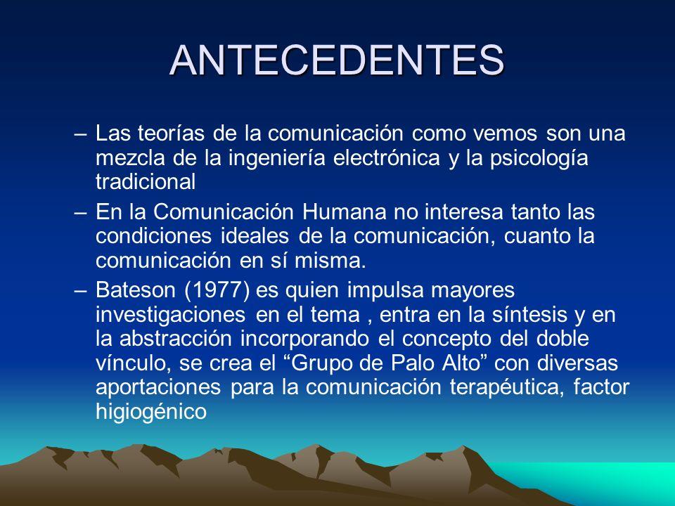 ANTECEDENTES Las teorías de la comunicación como vemos son una mezcla de la ingeniería electrónica y la psicología tradicional.