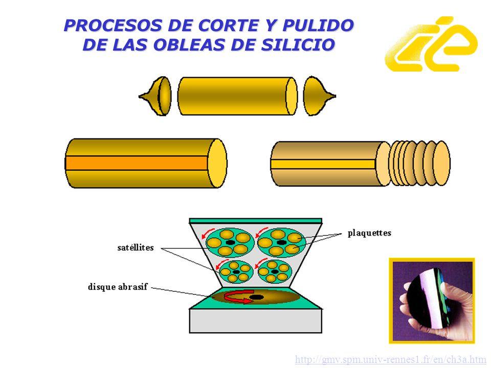 PROCESOS DE CORTE Y PULIDO DE LAS OBLEAS DE SILICIO