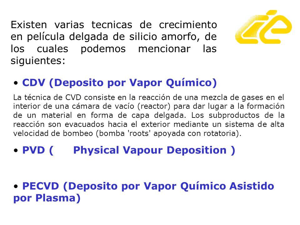 CDV (Deposito por Vapor Químico)