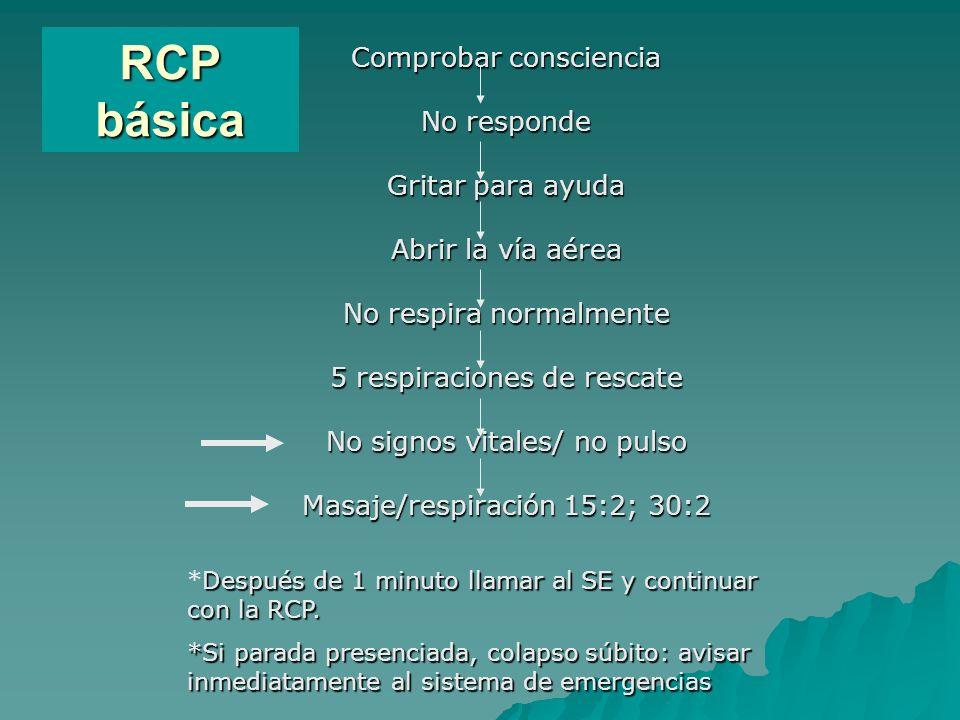 RCP básica Comprobar consciencia No responde Gritar para ayuda