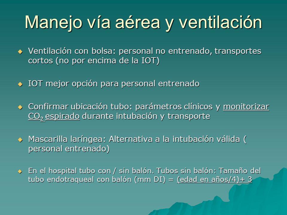 Manejo vía aérea y ventilación
