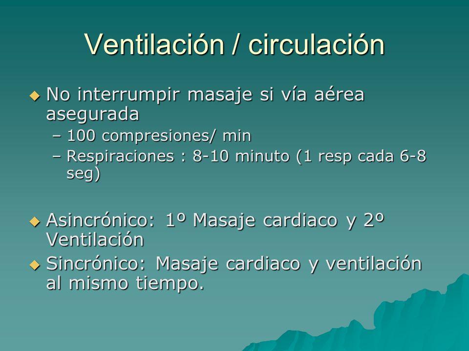Ventilación / circulación