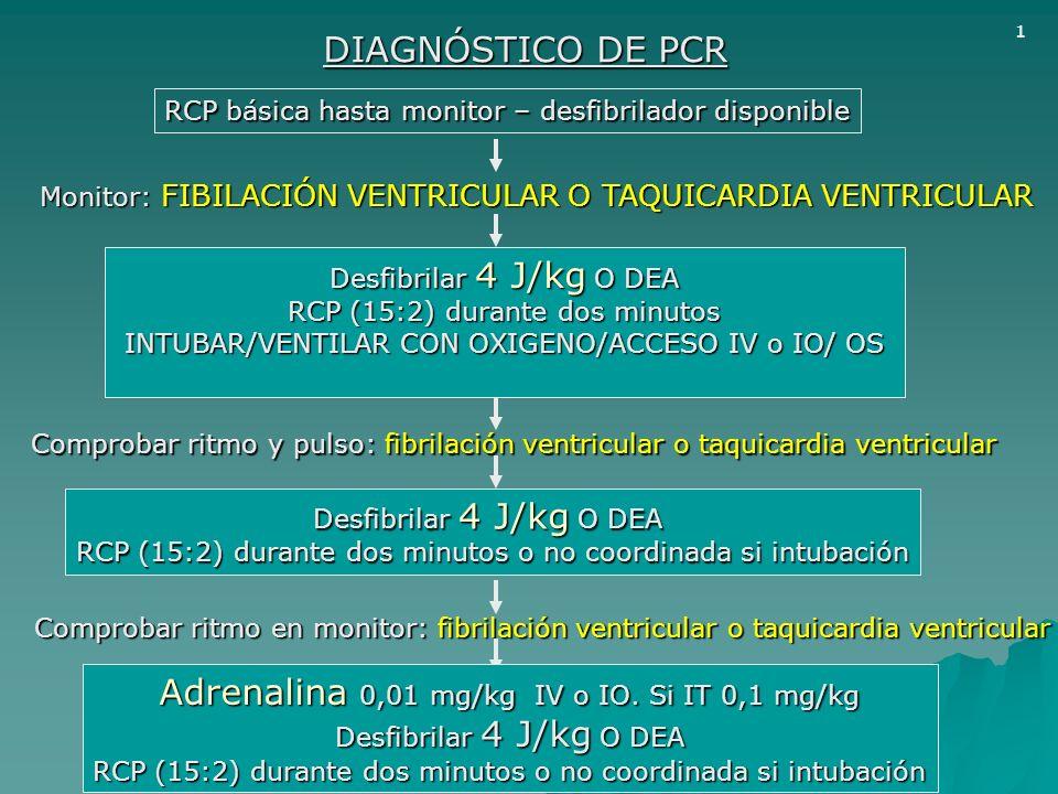 Adrenalina 0,01 mg/kg IV o IO. Si IT 0,1 mg/kg