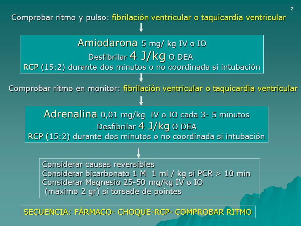 Amiodarona 5 mg/ kg IV o IO