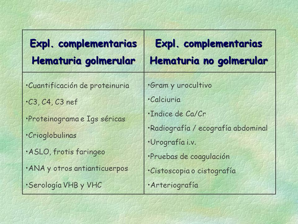 Expl. complementarias Hematuria golmerular Hematuria no golmerular