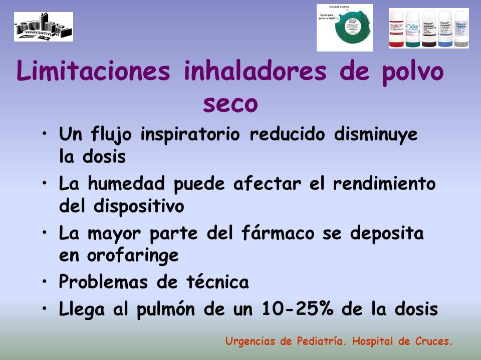 Limitaciones inhaladores de polvo seco