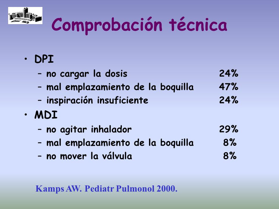 Comprobación técnica DPI MDI no cargar la dosis 24%