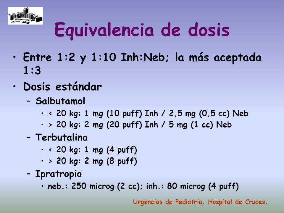 Equivalencia de dosis Entre 1:2 y 1:10 Inh:Neb; la más aceptada 1:3