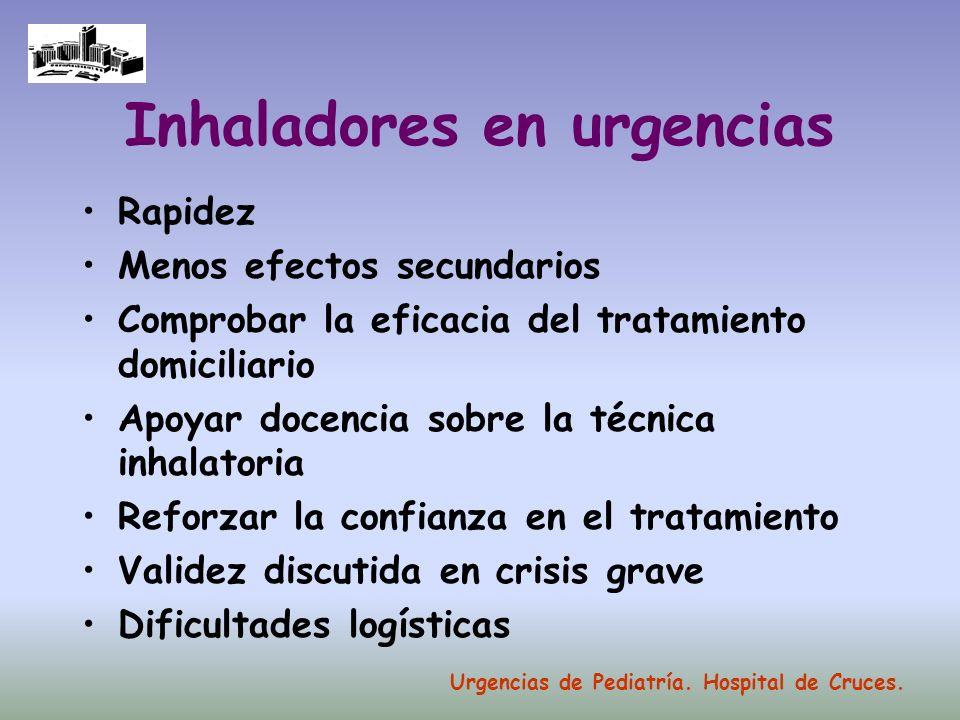 Inhaladores en urgencias