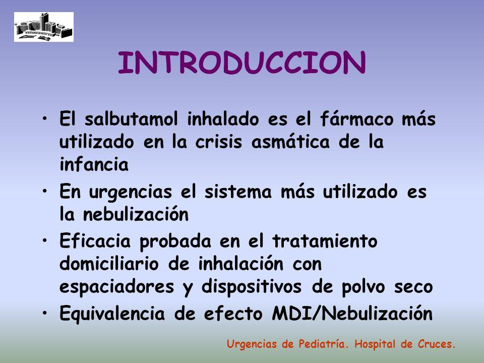 INTRODUCCION El salbutamol inhalado es el fármaco más utilizado en la crisis asmática de la infancia.