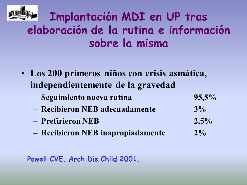 Implantación MDI en UP tras elaboración de la rutina e información sobre la misma