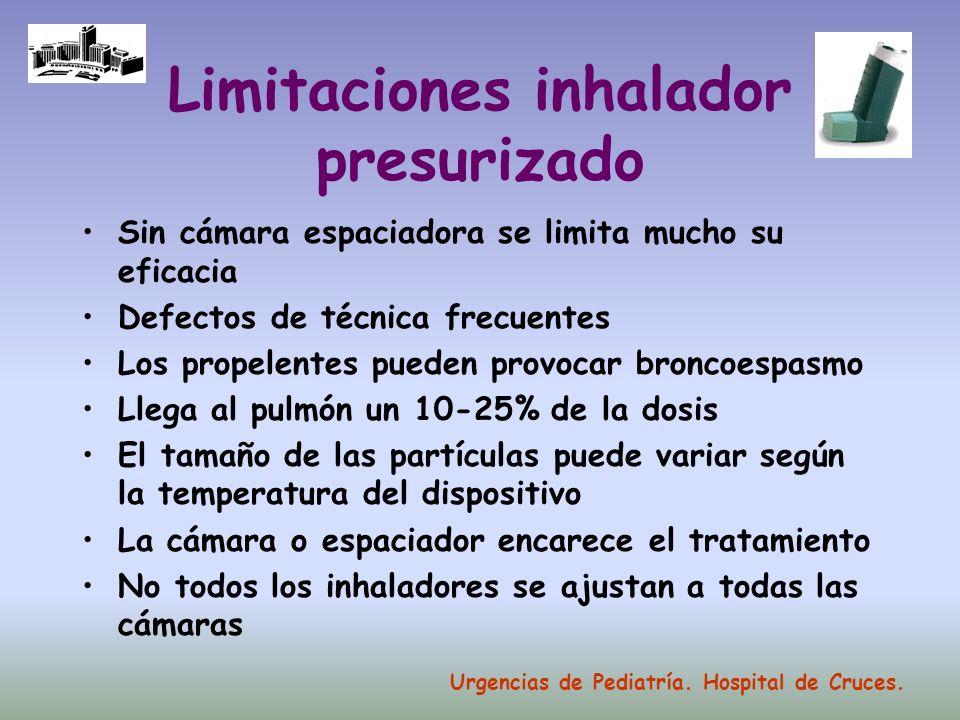 Limitaciones inhalador presurizado