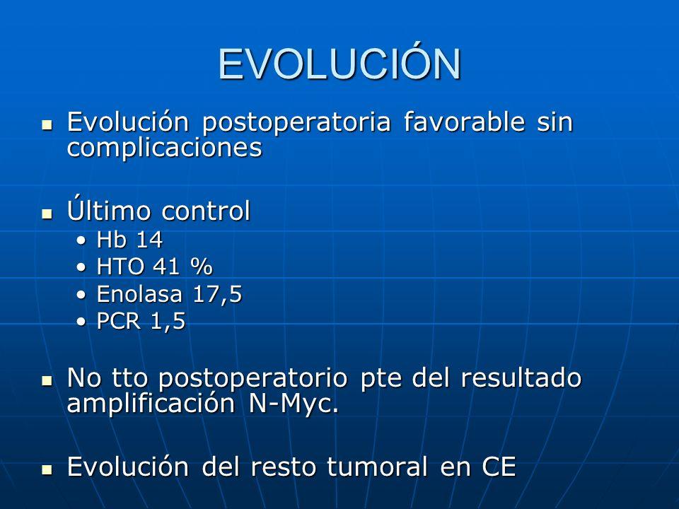 EVOLUCIÓN Evolución postoperatoria favorable sin complicaciones