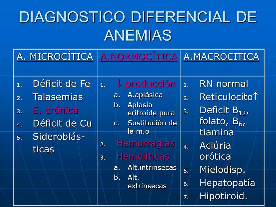 DIAGNOSTICO DIFERENCIAL DE ANEMIAS