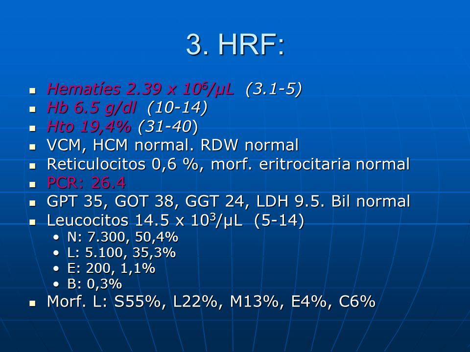 3. HRF: Hematíes 2.39 x 106/µL (3.1-5) Hb 6.5 g/dl (10-14)
