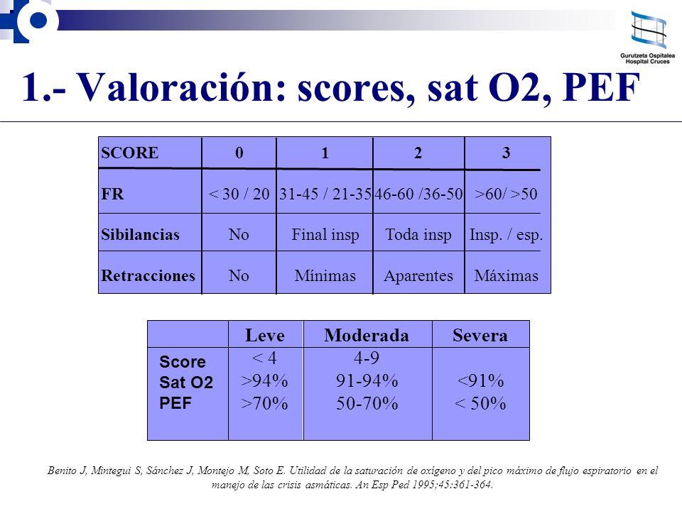 1.- Valoración: scores, sat O2, PEF